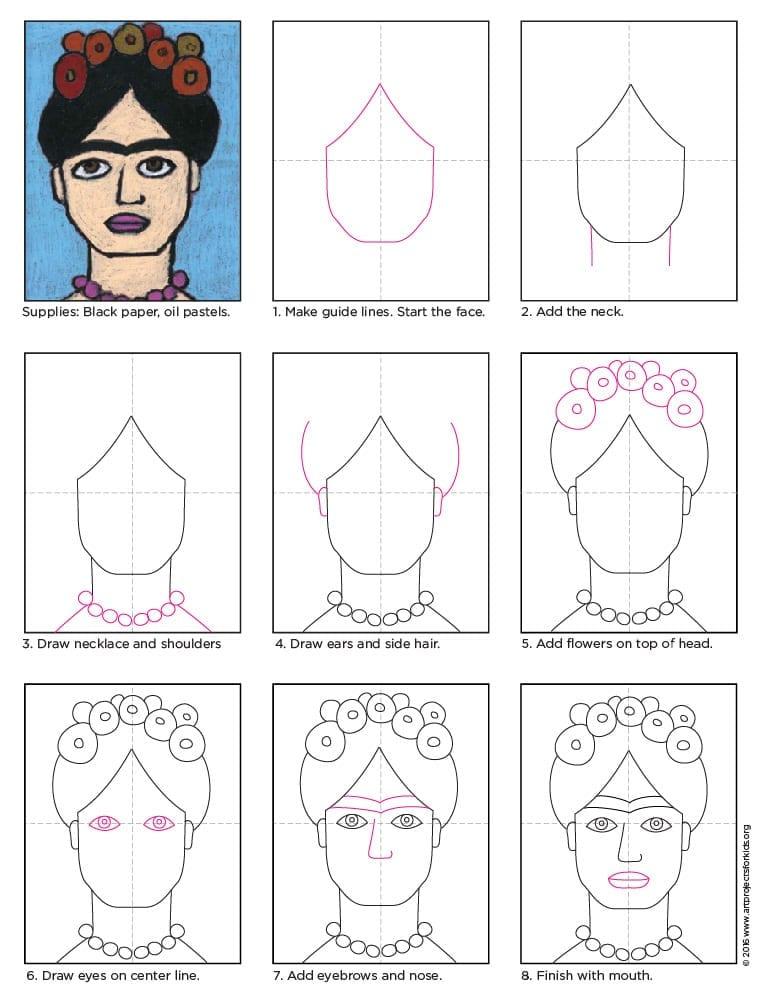 como desenhar frida kahlo