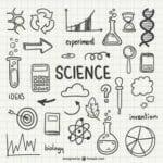 capas cadernos personalizados ciencia