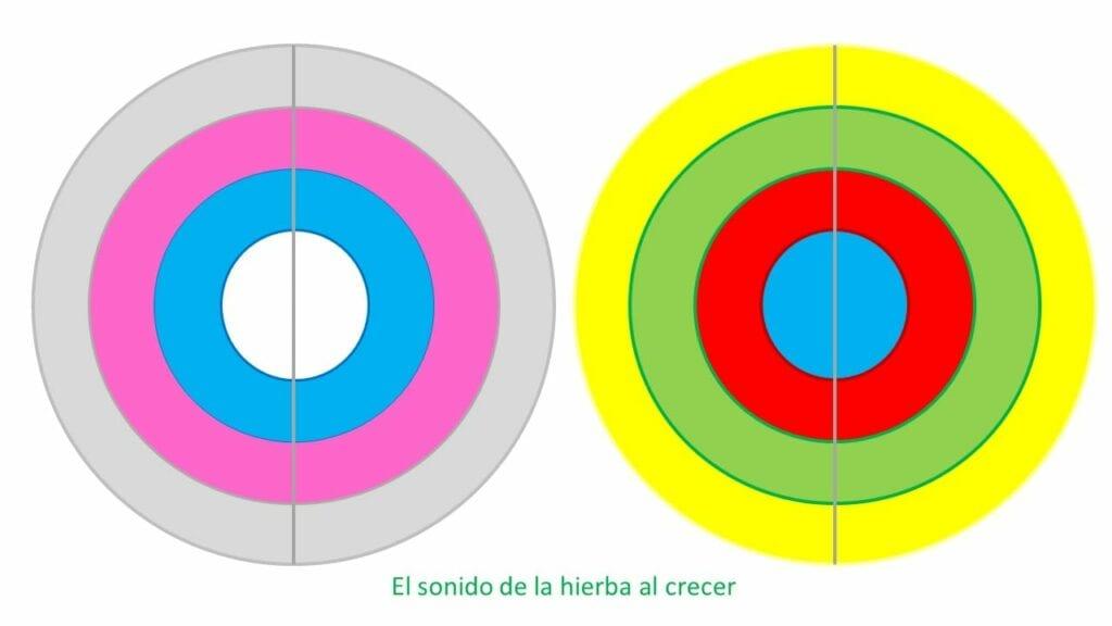atividade para trabalhar a atencao partes do circulo 03