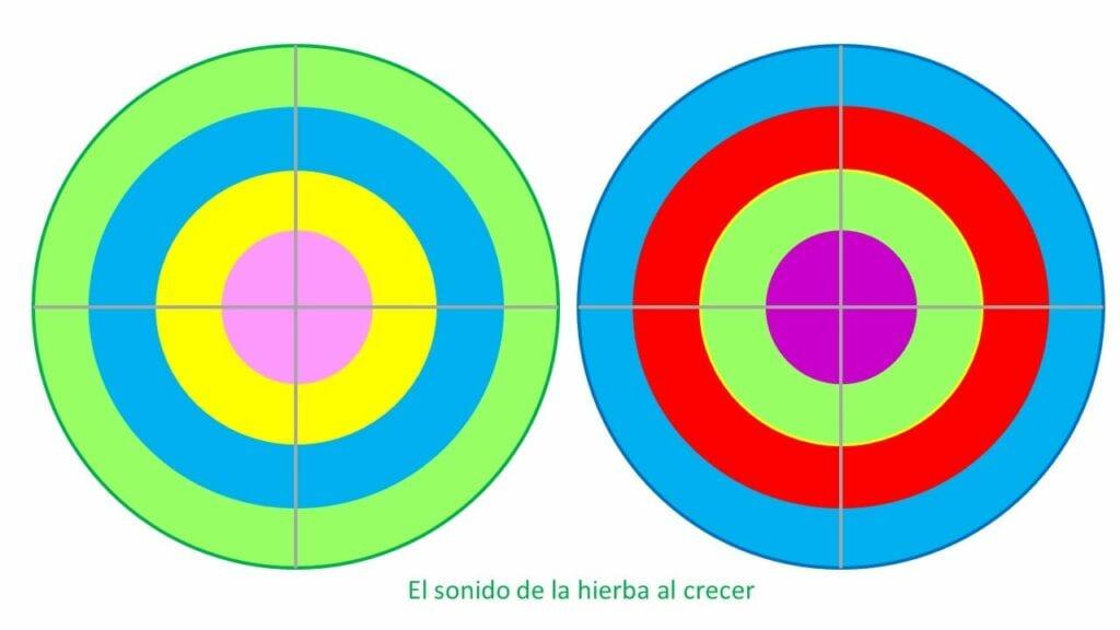 atividade para trabalhar a atencao partes do circulo 06