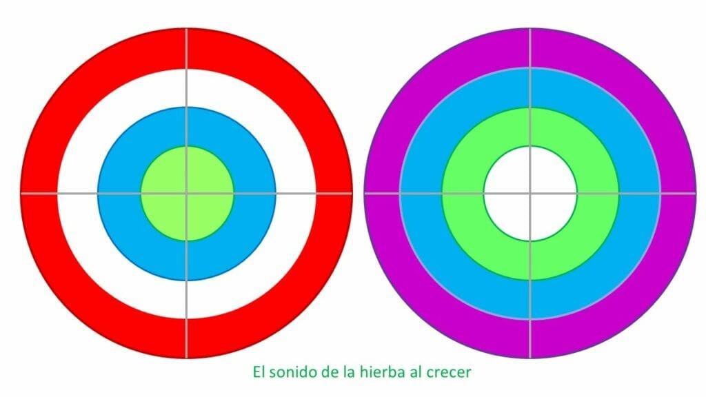 atividade para trabalhar a atencao partes do circulo 07