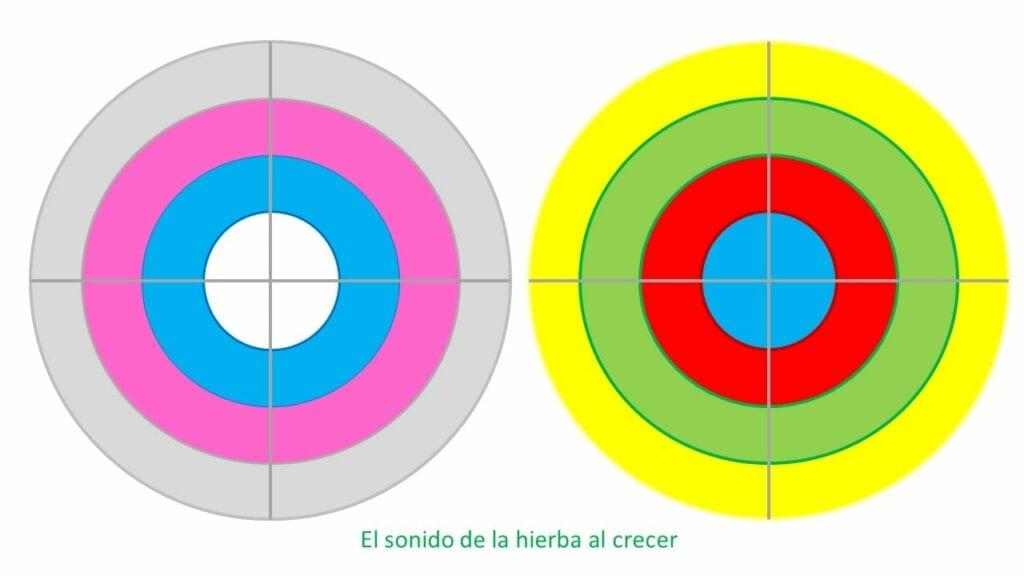 atividade para trabalhar a atencao partes do circulo 08