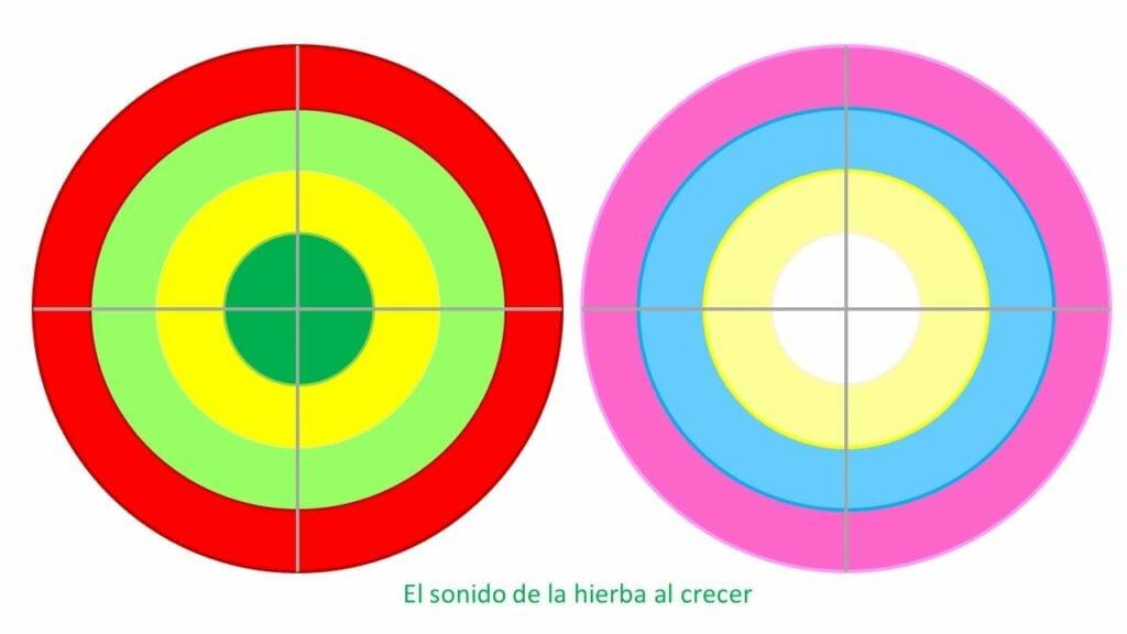 atividade para trabalhar a atencao partes do circulo 09