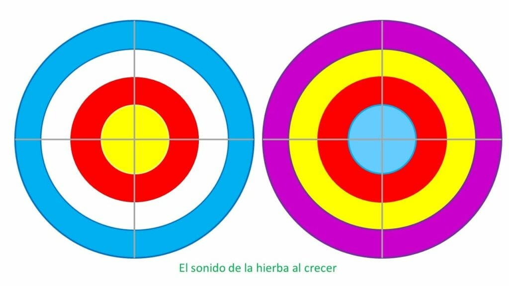 atividade para trabalhar a atencao partes do circulo 10