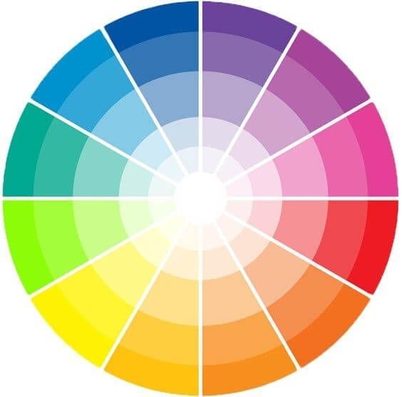 fazer circulo cromatico criancas 01