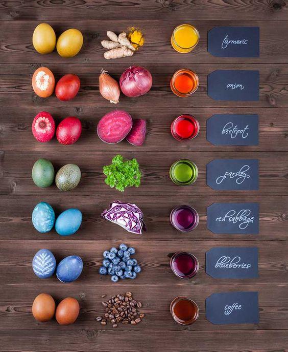 pintar ovo de pascoa com tinta natural