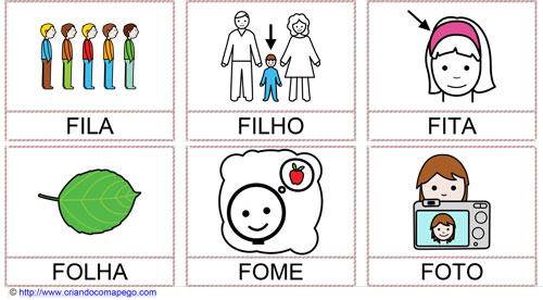 Cartões de três partes família silábica do F