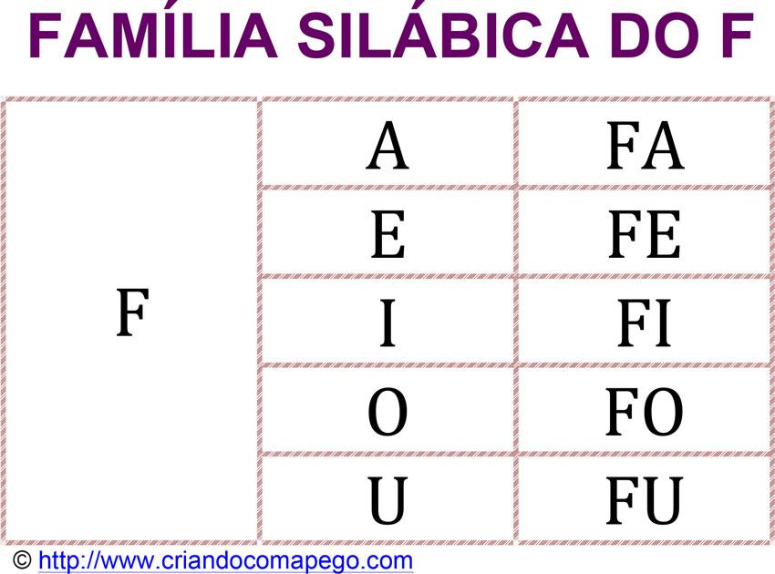 Família silábica do F