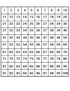 Tabela de 1 a 100 para imprimir