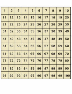 Tabela de números 1 a 100