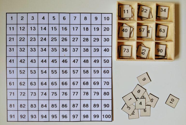 Tabela de números grandes de 1 a 100