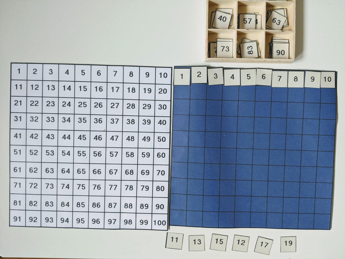 Tabela do 100 Montessori