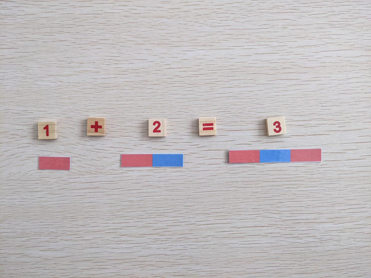 Atividade com barras vermelhas e azuis