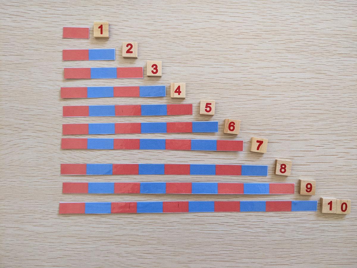 Barras numéricas vermelhas e azuis