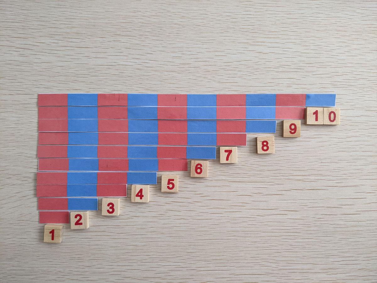 Números e barras vermelhas e azuis Montessori